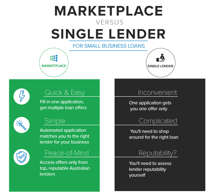 marketplace_infographic