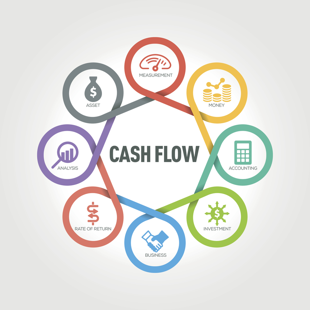 small business cash flow management