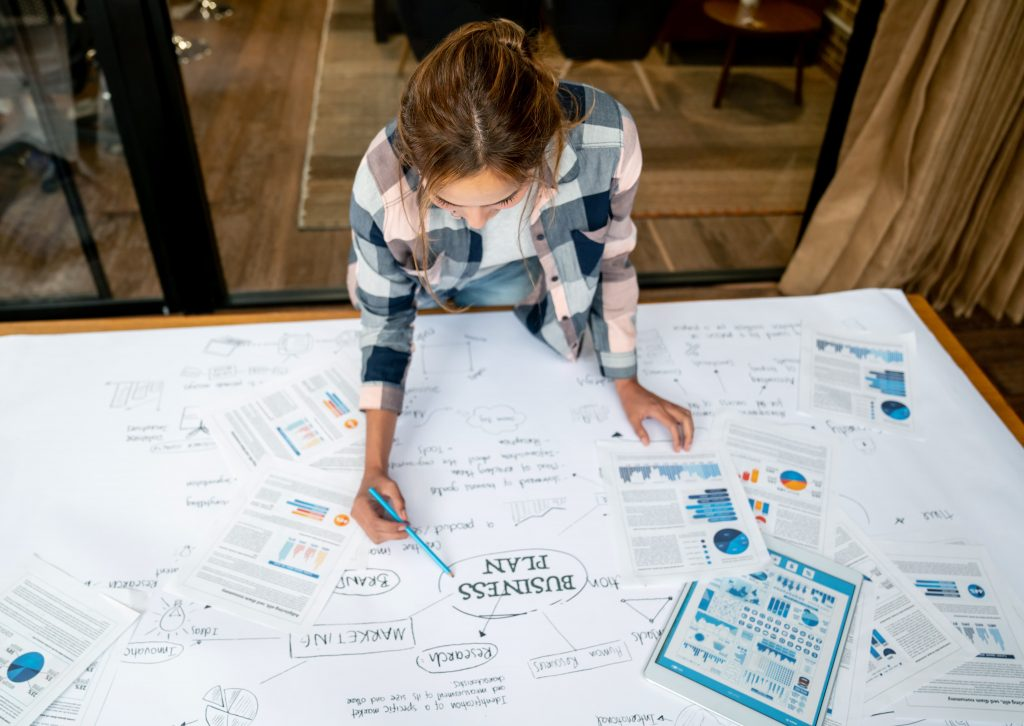 problems of women entrepreneur