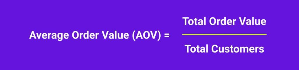 Average Order Value Equation