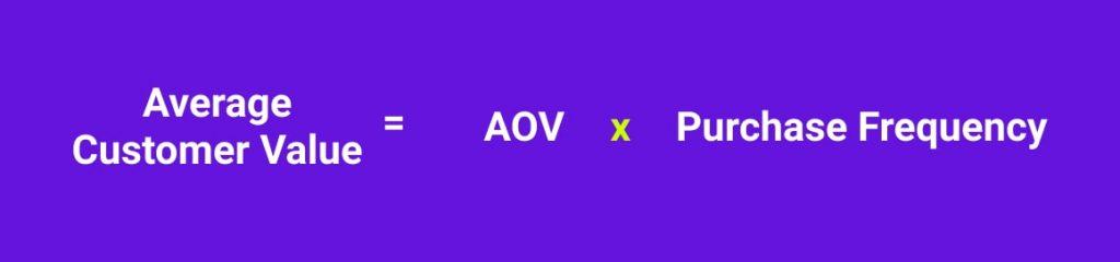 Average Customer Value Equation
